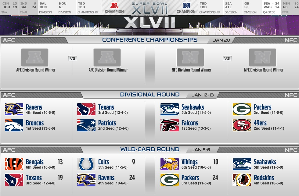 2014 2015 NFL Playoff Predictions